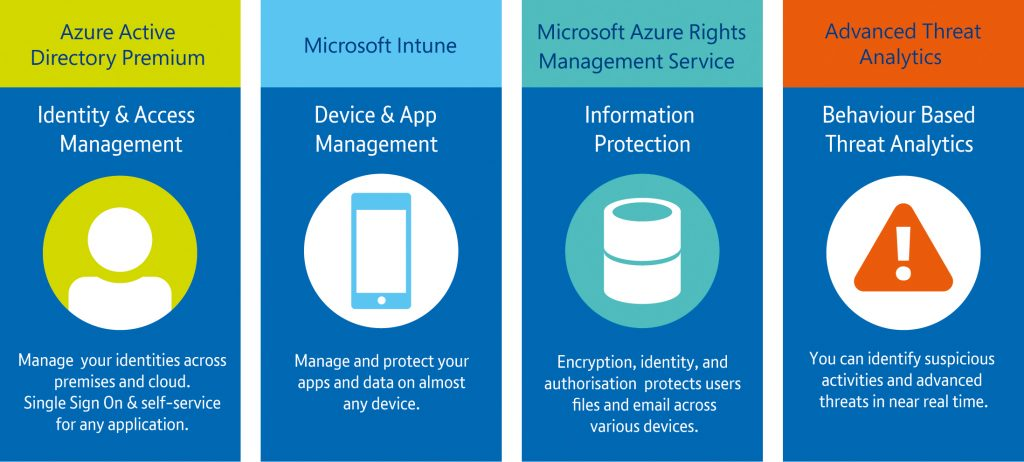 Microsoft mobility suite