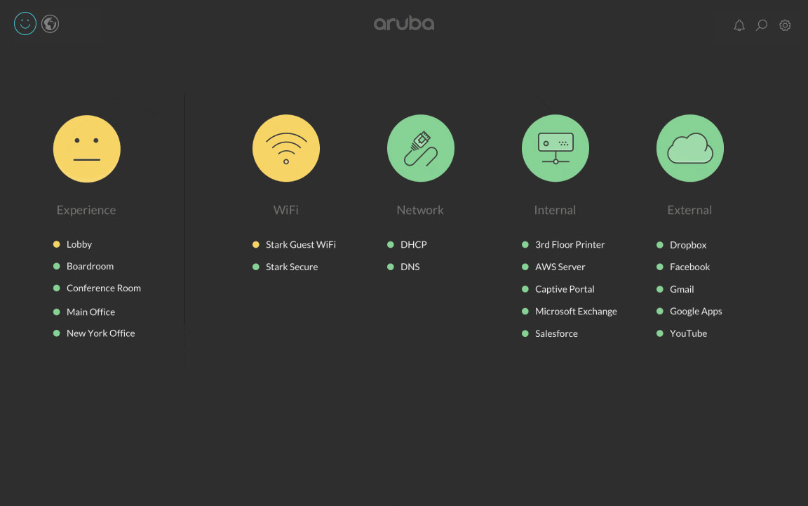 Aruba_simple-dashboard-demo-2-rf-performance-issue