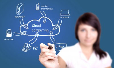 Cloud Computing Zunesis