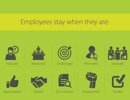 Why Employees Stay Zunesis