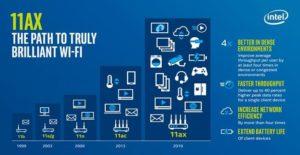 the path to truly brilliant wi-fi